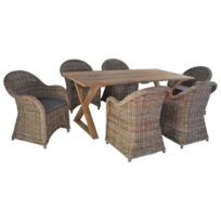 Mobilier jardin rotin - Achat Mobilier jardin rotin pas cher ...