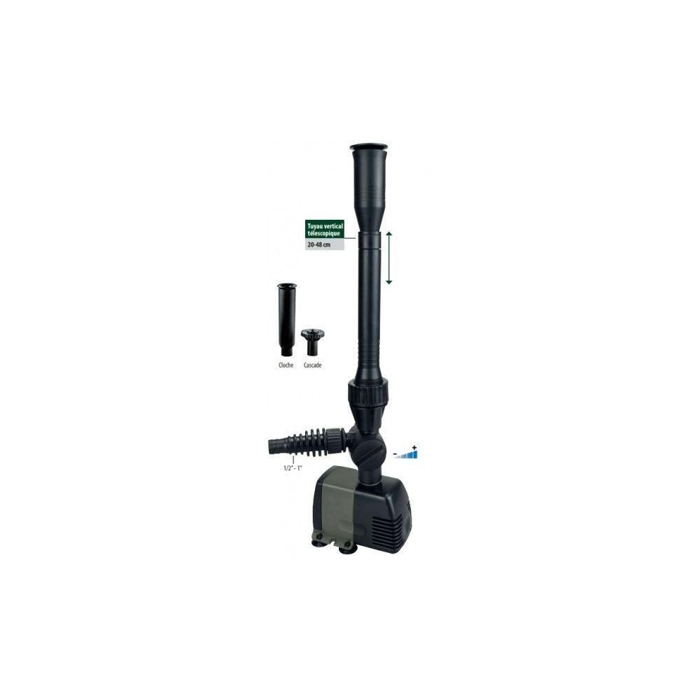 Heissner Pompe Smartline 600 (600 L/H)